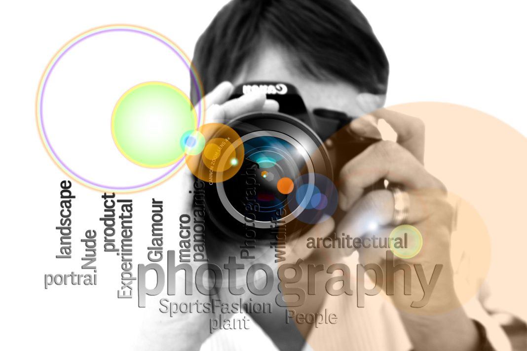 Types of photography, scope, future